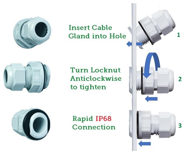Kwik-Fix Cable Glands